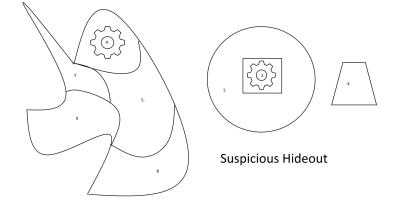 3.Suspicious Village
